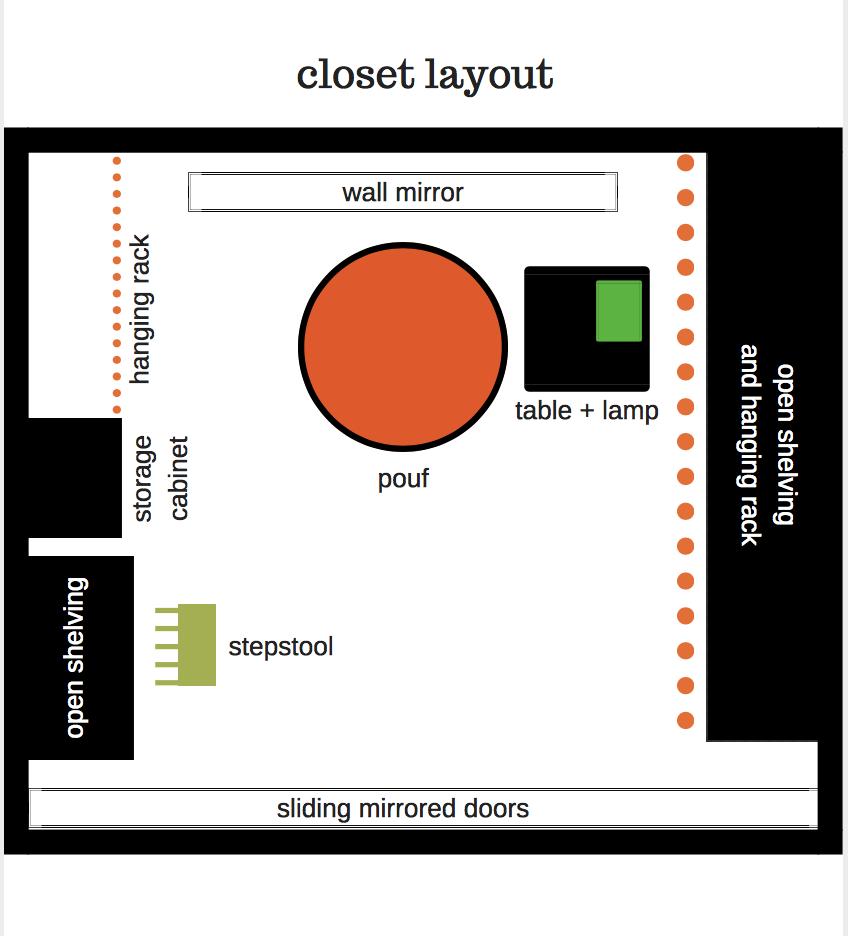 walk in closet master bedroom layout floor plan