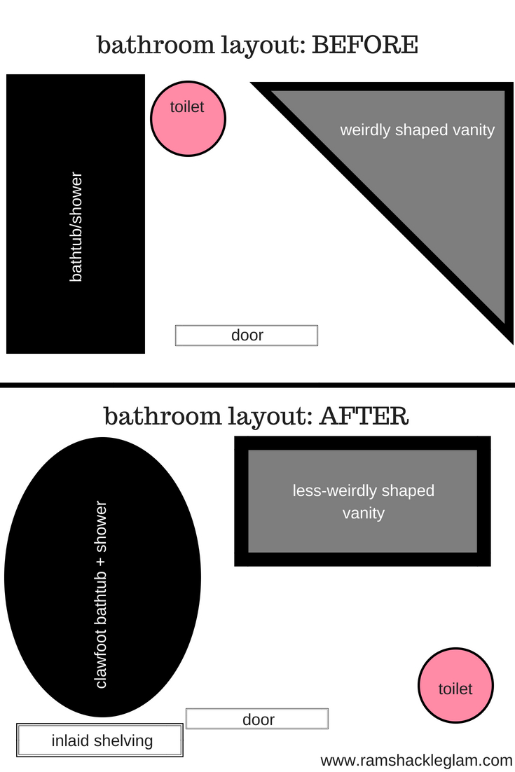 floor plan small bathroom renovation